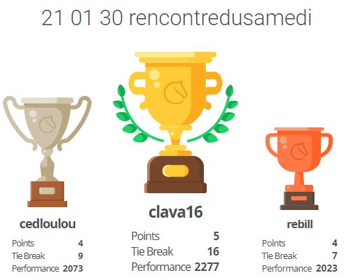 tournoi-Lichess-30-1-2021